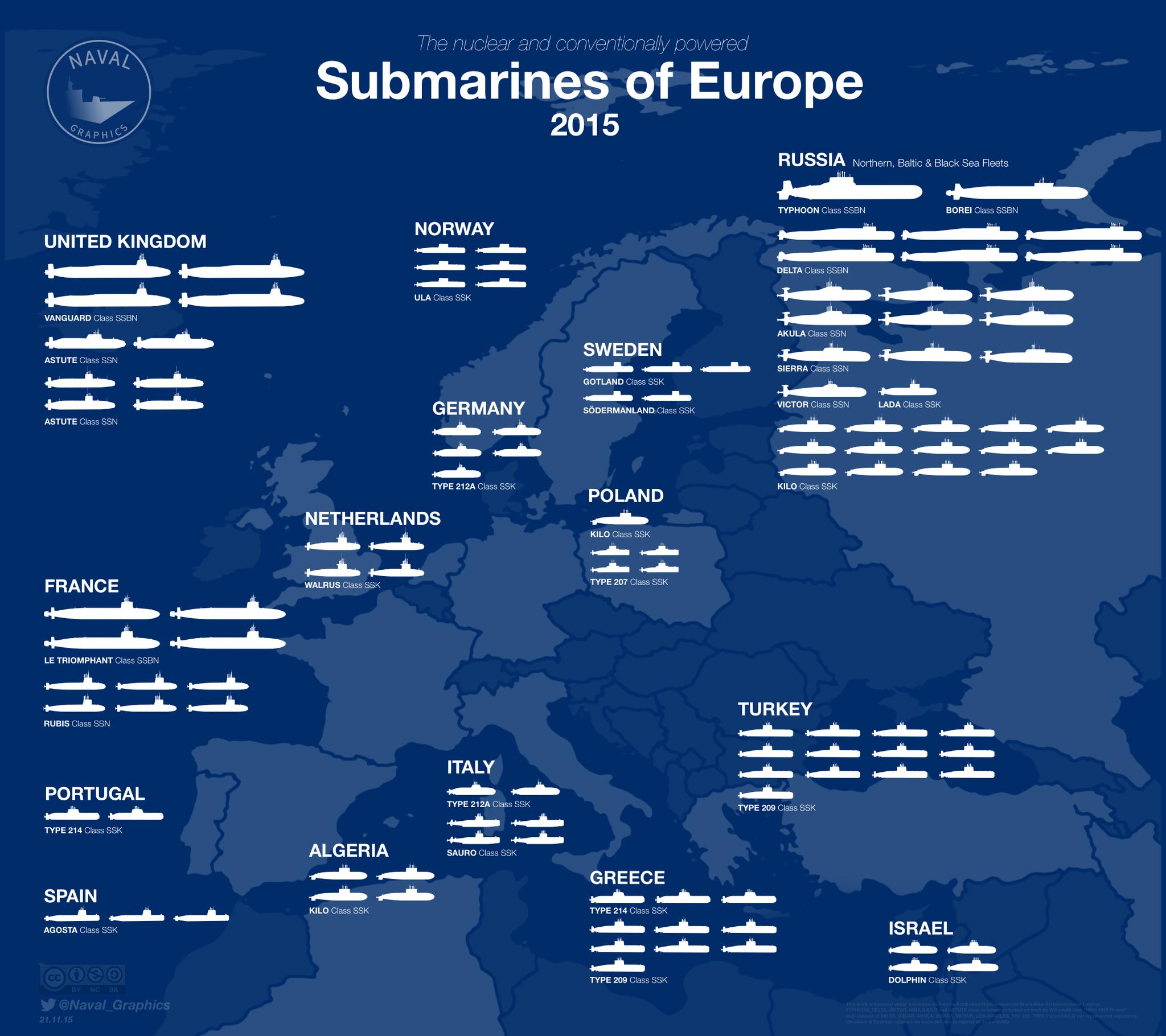 Russian Navy: Status & News #2 - Page 26 CUW0tJVUEAE09Uj