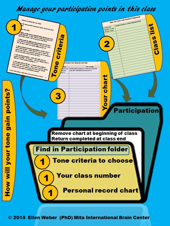 A6. #TMchat Assessment works wonders when students manage their own growth! https://t.co/HawNPJim6P #TMchat https://t.co/jnvnowx0Gw
