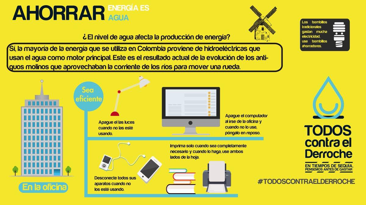 Ahorro de energia electrica the image for Ahorrar calefaccion electrica