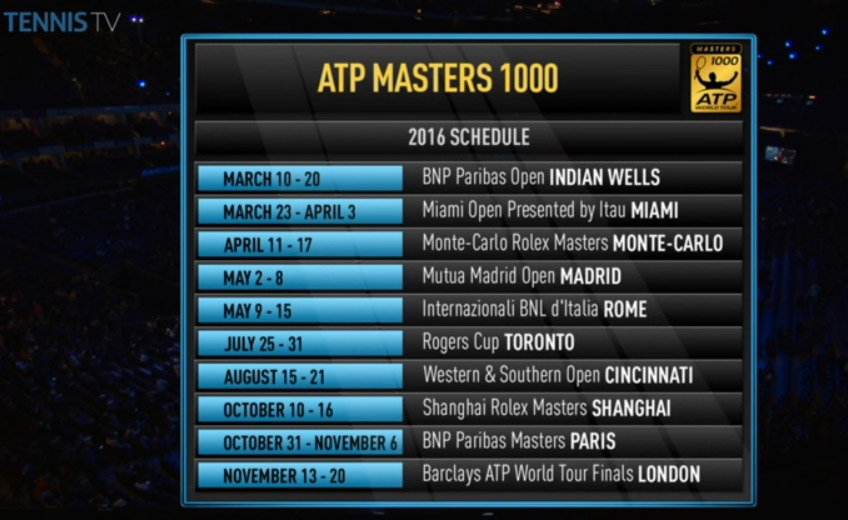 Atp Calendar.Tennis Tv On Twitter Doubles Finalshowdown Wall Of Fame Plus 2016