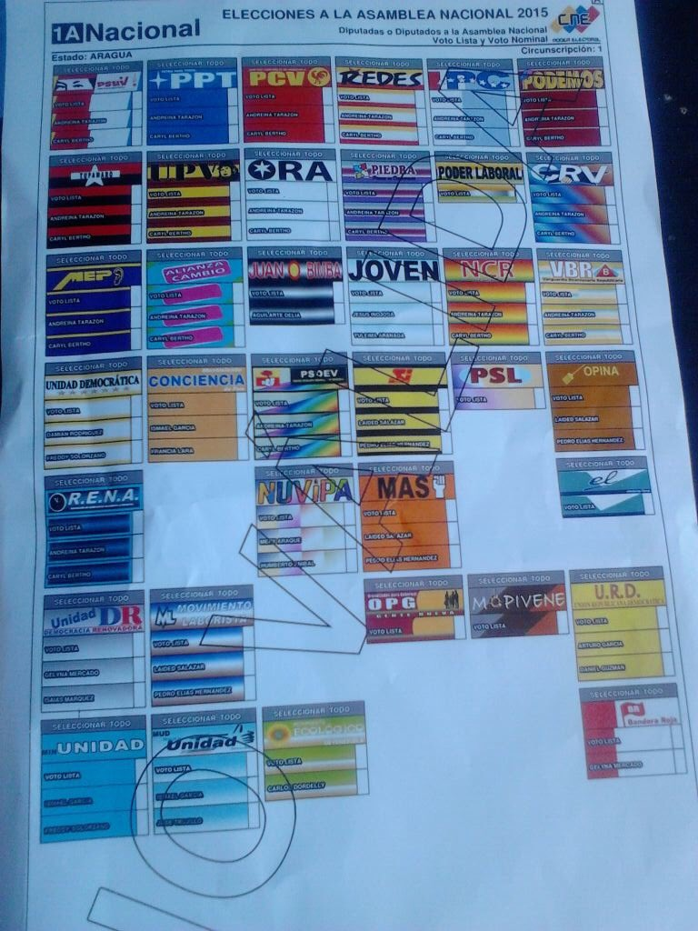 partidos independientes alternativa  ante los MUDos y los ROBOlucionarios para este 6D CUbwaIrWoAEAviz