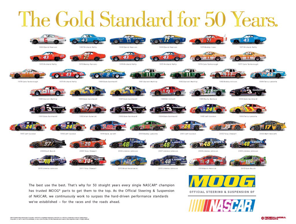 Moog parts on twitter the 2015 moog nascar 50th championship moog parts on twitter the 2015 moog nascar 50th championship poster is now available for download here httpstekqhmd4gwk httpstpavrrk0akv sciox Gallery