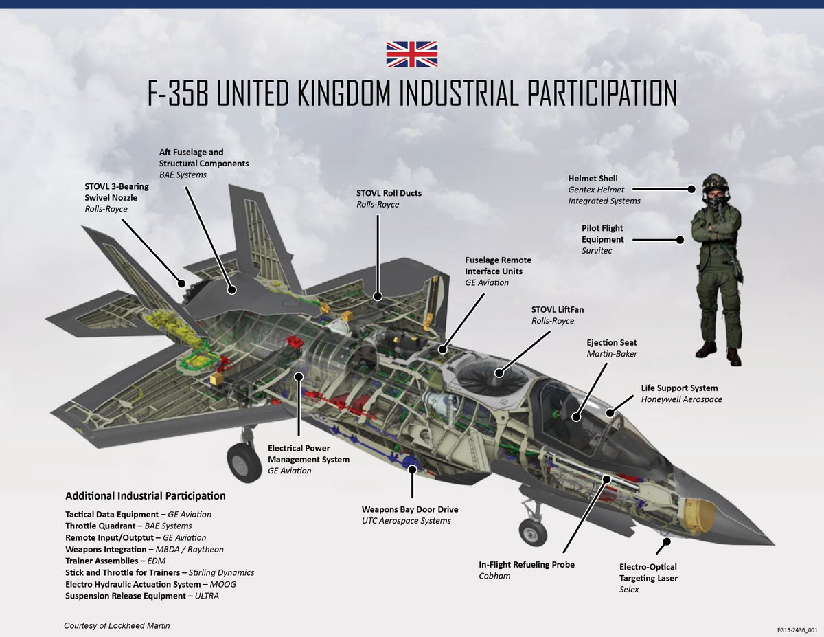 F-35 Development and News Thread: - Page 12 CUgd6FDWEAEcwMi