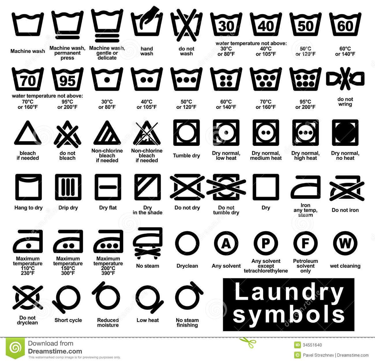 Laundrie On Twitter Confused By All The Symbols Associated With