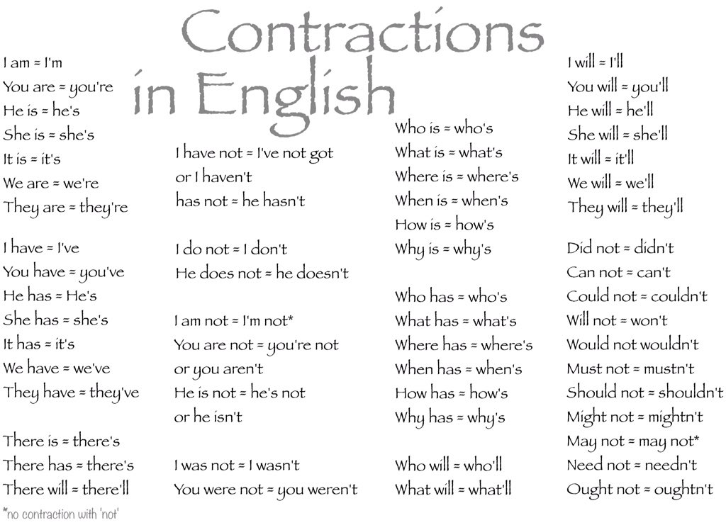 contractions for esl students