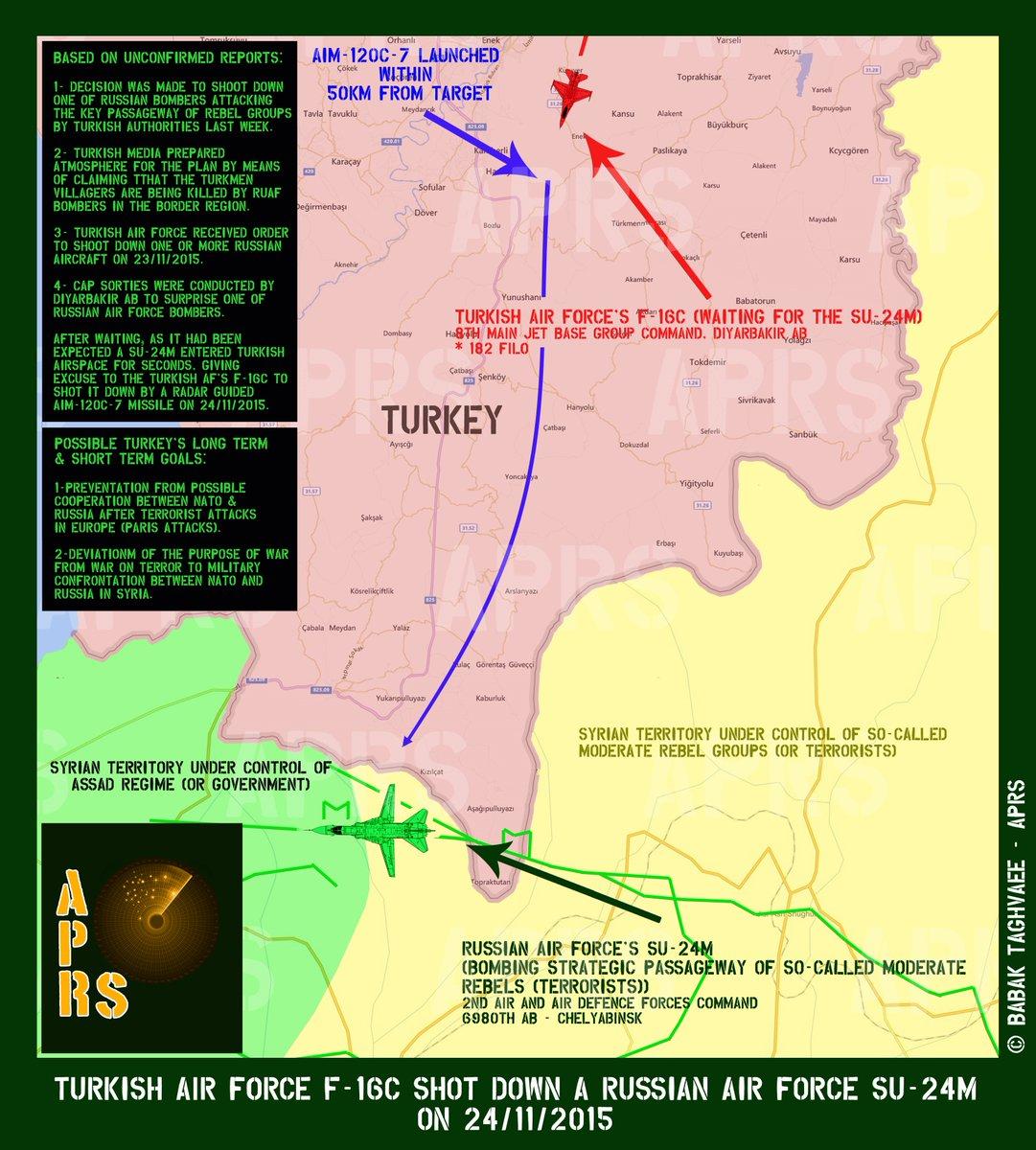 Турция сбила Су-24М ВВС Ресурсной Федерации.