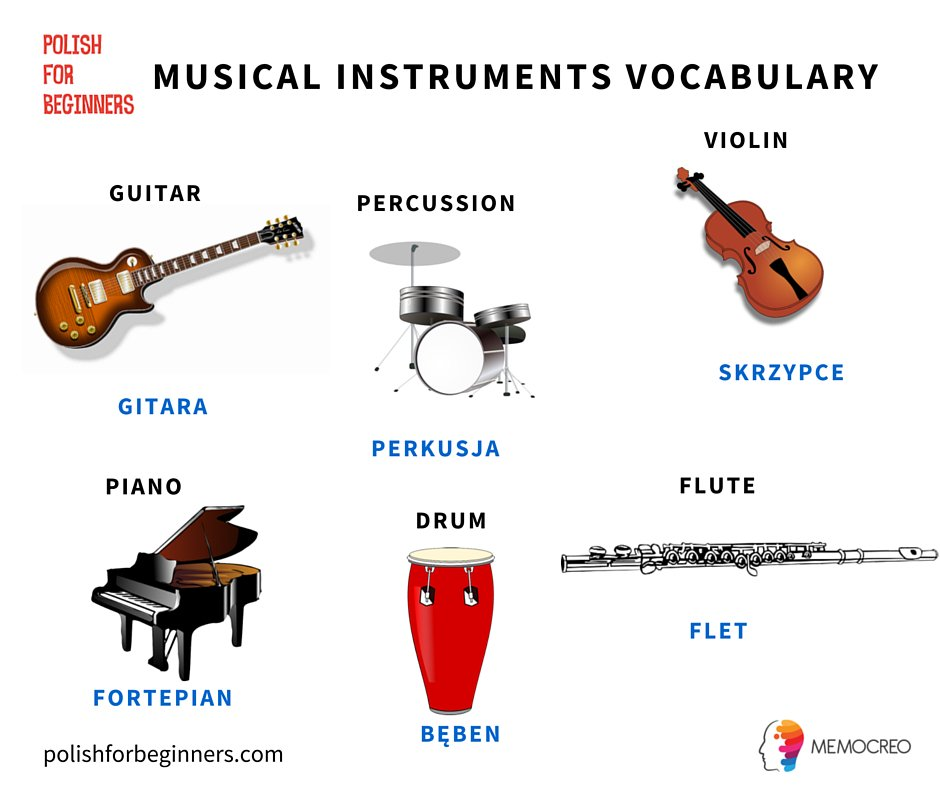 Learn Polish Daily On Twitter Do You Play Any Musical Instruments