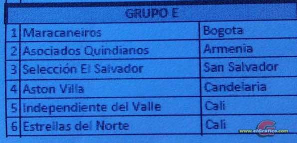 Selección U-20, trabajan previo viaje al Torneo Las Ámericas 2015. CUlgea0U8AASU87