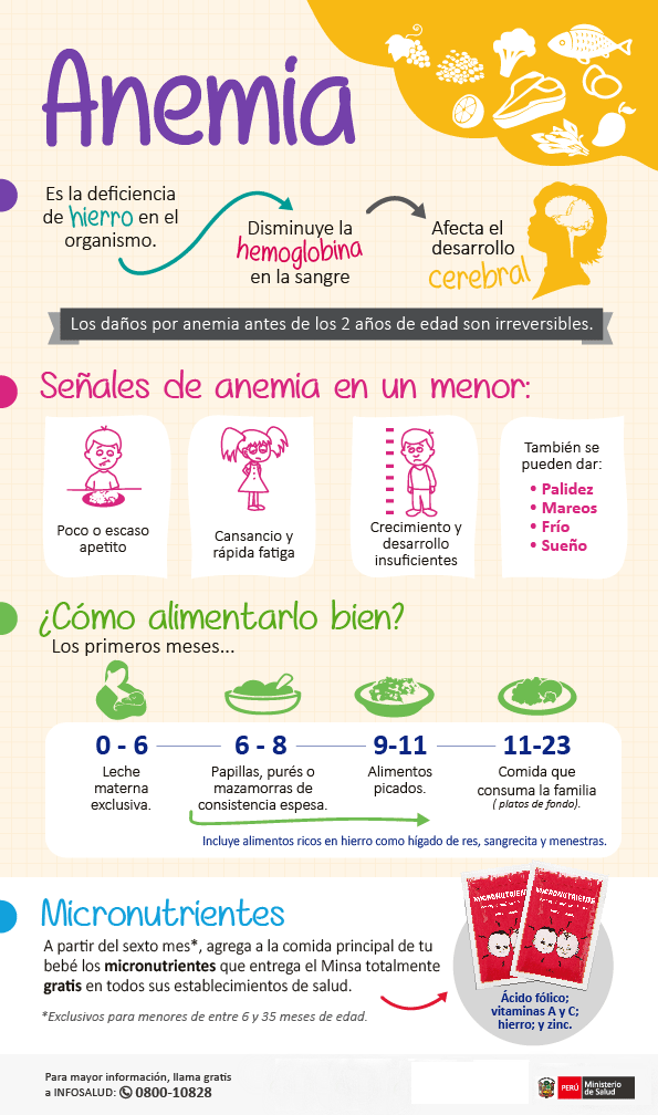 causas de anemia en niños de un año