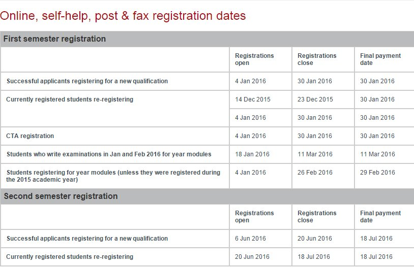 Unisa online registration dates in Australia