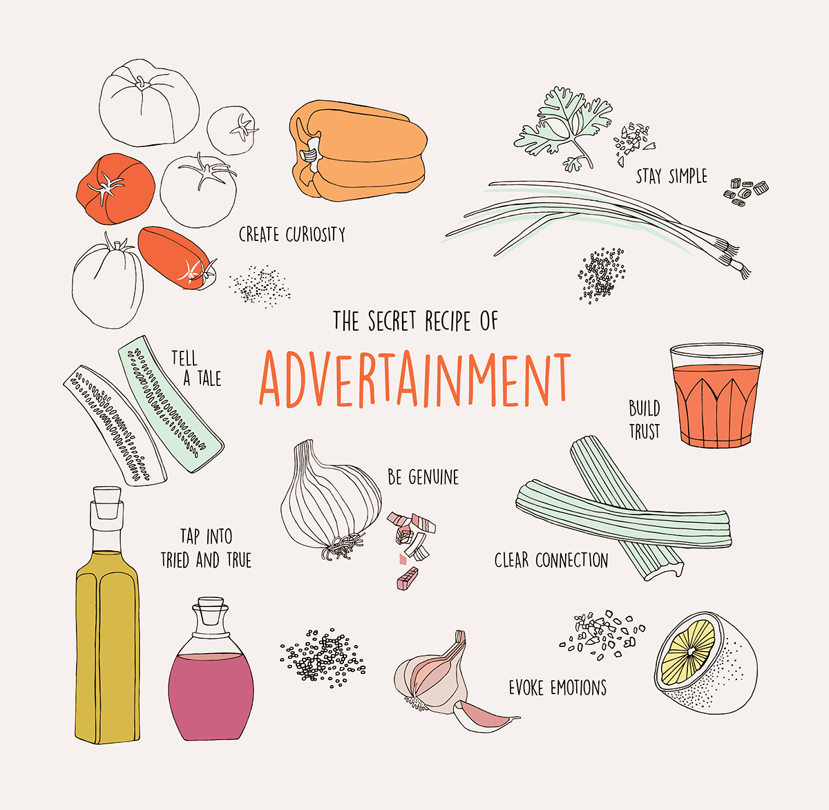 Getting ready for the holidays? Don't forget the recipe for #Advertainment! https://t.co/u8nIB7qNVN https://t.co/eIYDt2fJFx