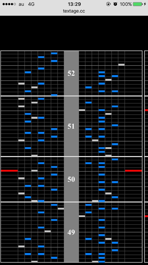 GOBBLE(DPH)とは・・・ 譜面製作者がDPは2人でやるものだと勘違いして作られた伝説の譜面である。 https://t.co/zZJps1Xcbd