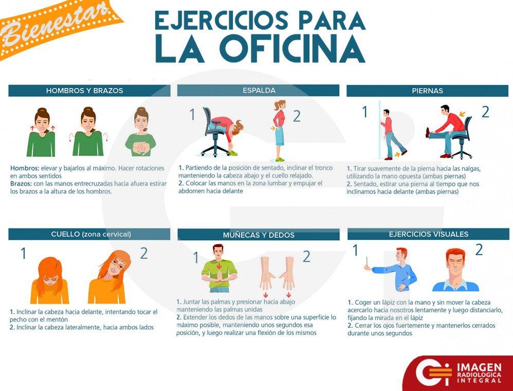 Sis prevenci on twitter infograf a ejercicios para la for Ejercicios en la oficina