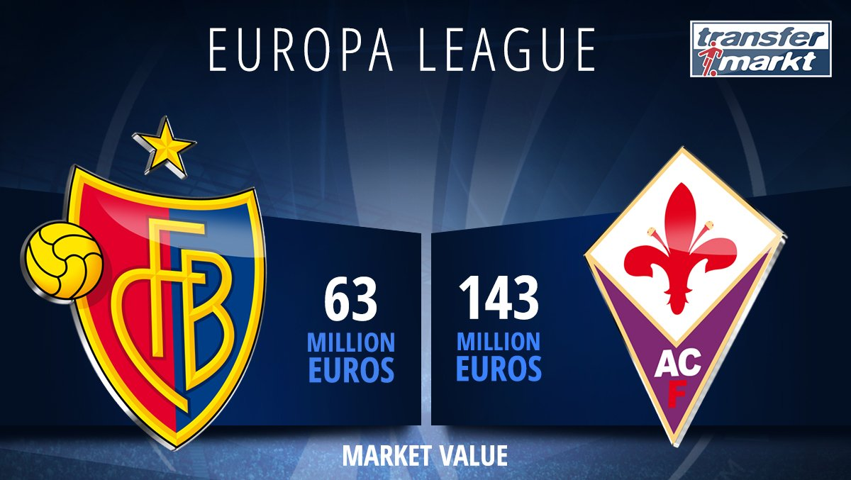 Europa League Streaming: Basilea-FIORENTINA Rojadirecta in Diretta Live Calcio con Sky Go