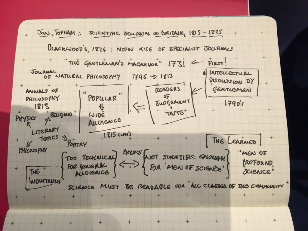 Thumbnail for The End of the Scientific Journal? Transformations in Publishing