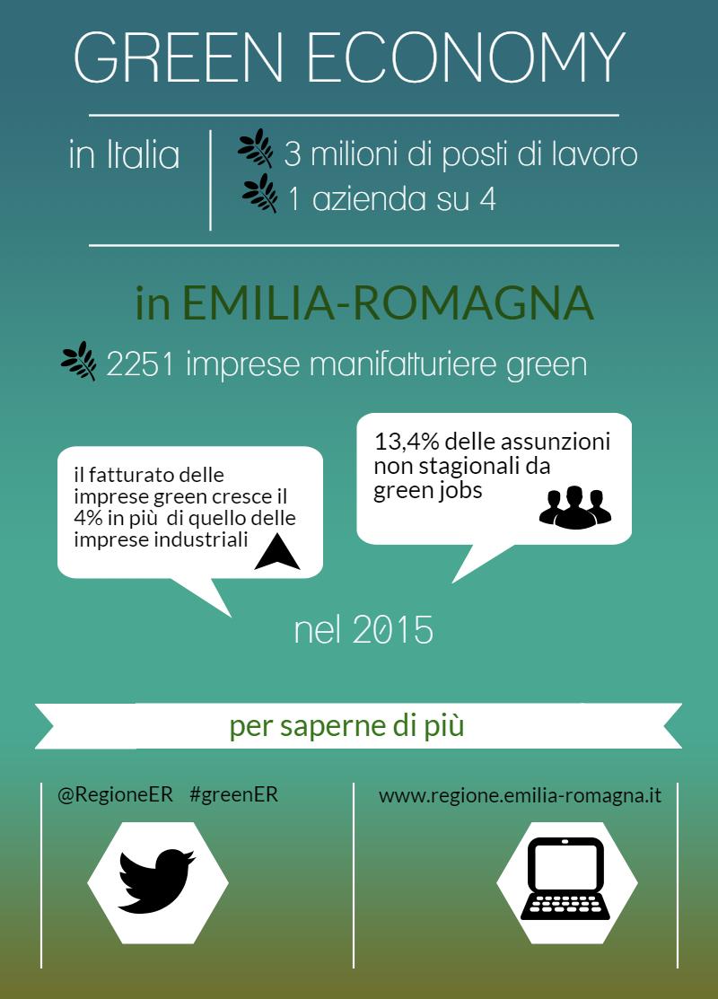 .@PalmaCosti Lo sviluppo della economia green in #emilia-romagna  #greenER https://t.co/EXw2jDxIYf https://t.co/1bnl1pE8XG
