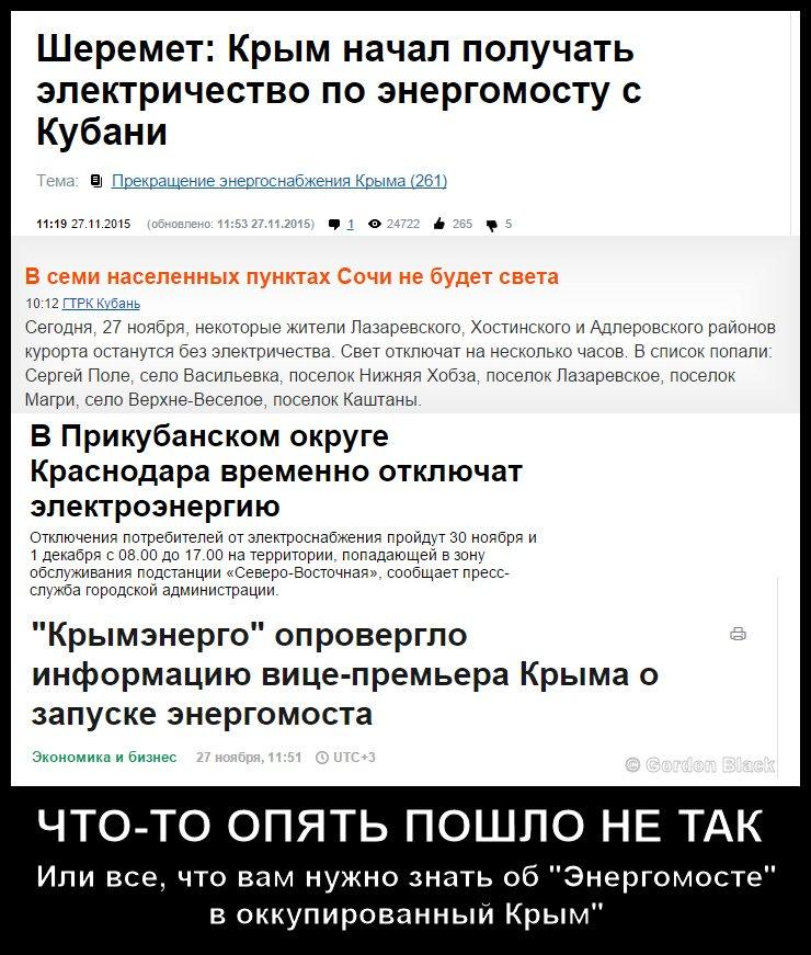 """""""Укрэнерго"""" сегодня проведет переговоры с активистами блокады Крыма: будут договариваться о ремонте ЛЭП """"Каховская-Титан"""" - Цензор.НЕТ 2827"""