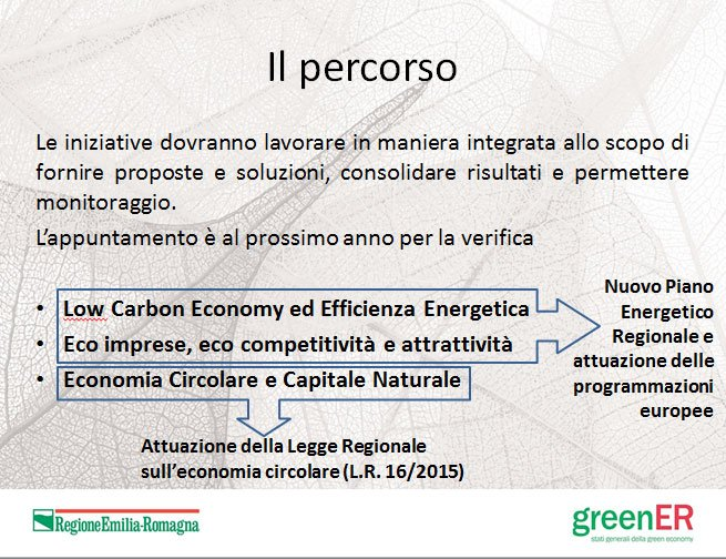 .@PalmaCosti @RegioneER @sbonaccini @PaolaGazzolo @caselli_s #greenER https://t.co/EXw2jDxIYf https://t.co/K7zMMkGFvD