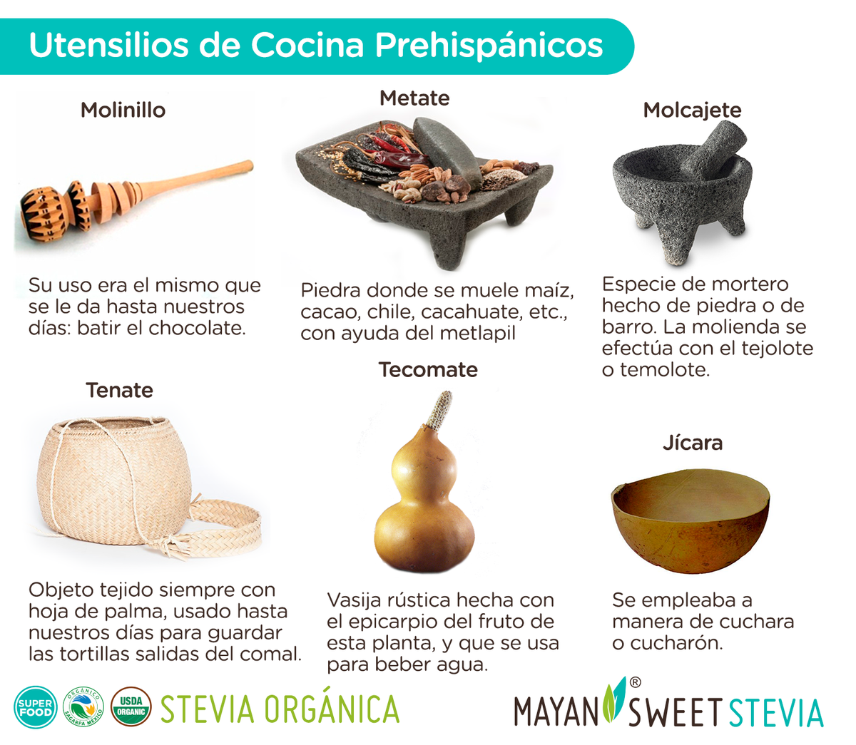 Mayan sweet stevia on twitter cu les eran los for Utensilios de cocina antiguos con nombres