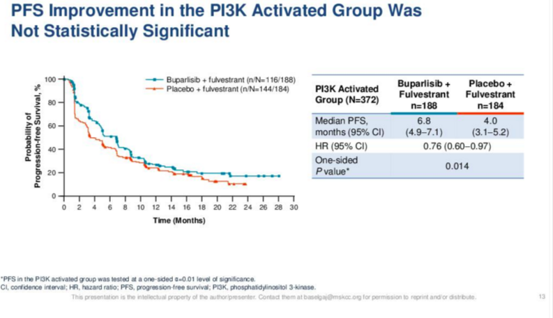 PI3K activated group did not do statistically better on combo arm :( (so much for the hypothesis!) #SABCS15 https://t.co/F6t72rC8PK