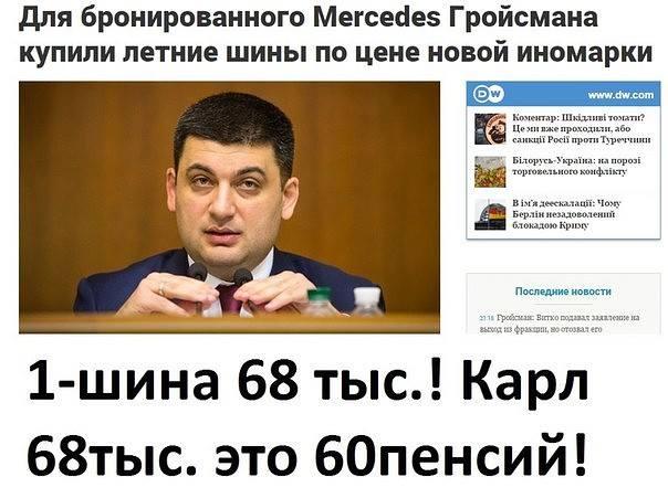 Украина будет бороться за каждого украинца, пострадавшего от действий России, - Порошенко - Цензор.НЕТ 1133