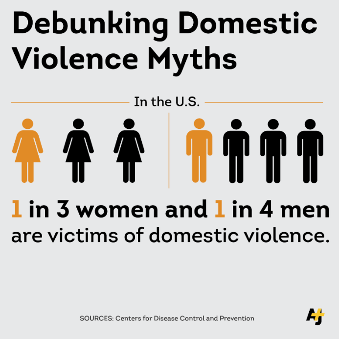 an introduction to the issue of domestic violence