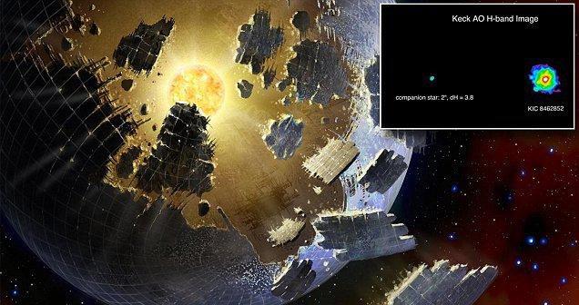 Spazio UFO: Nessuna civiltà aliena per la stella KIC 8462852