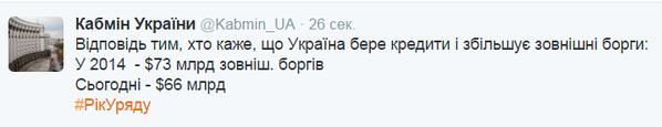 Standard & Poor's подтвердило рейтинг Украины и прогнозирует небольшой рост экономики - Цензор.НЕТ 5825
