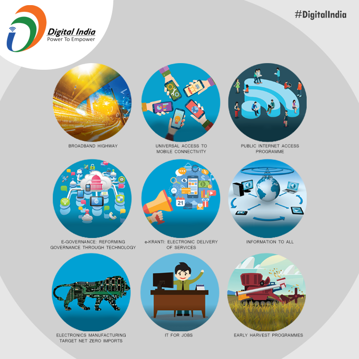 """Digital India on Twitter: """"Promoting growth and Development: Take ..."""