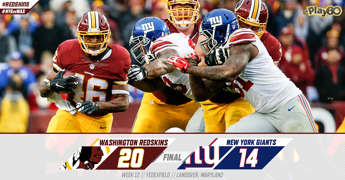 FIRST PLACE!  #Redskins defeat the Giants, 20-14, to jump into first place in the NFC East!  #HTTR #NYGvsWAS