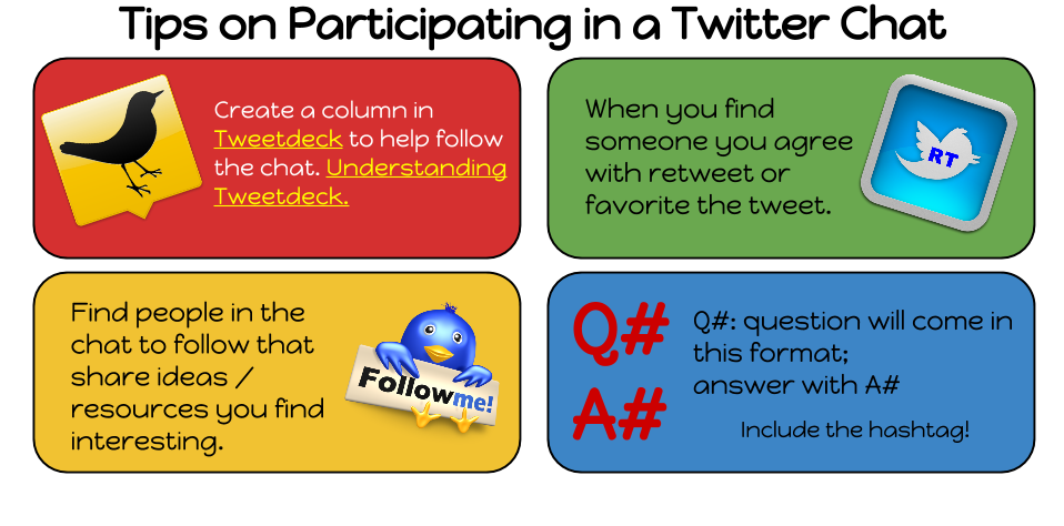 #gafechat uses the Q# &  A# format. Ex: respond to Q1 by starting your tweet with A1 & don't forget the hashtag https://t.co/Cg9CWlLyfD