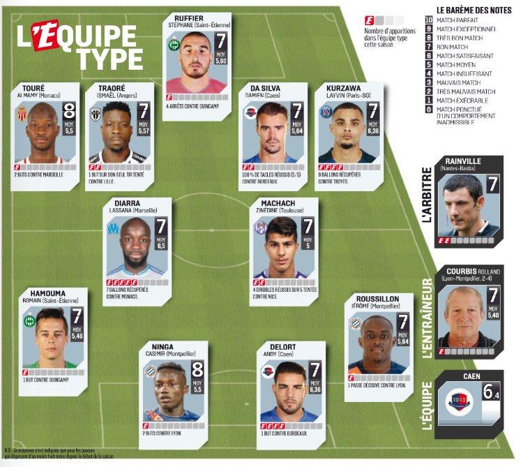 [15e journée de L1] FC Girondins de Bordeaux 1-4 SM Caen  - Page 3 CVC4F5EUsAEaBxJ