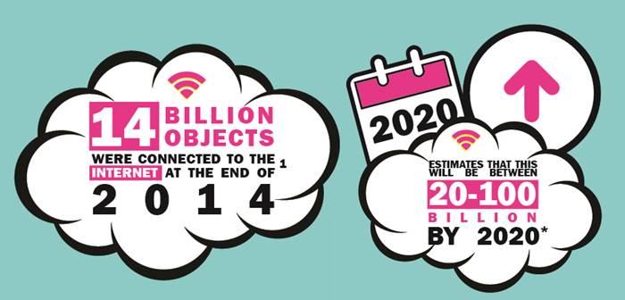 Check out our new infographic exploring the implications of living in a more connected world https://t.co/SilsBVbtpF https://t.co/yvqXHXlxwx
