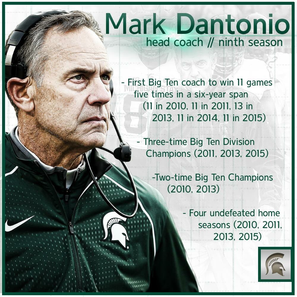 Image result for coach dantonio 6 11 win seasons