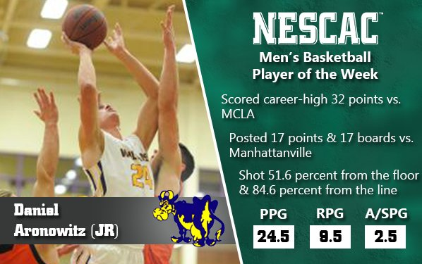 MBB: Congratulations to #NESCAC Player of the Week - @EphSports Daniel Aronowitz ow.ly/VhMKo #d3h