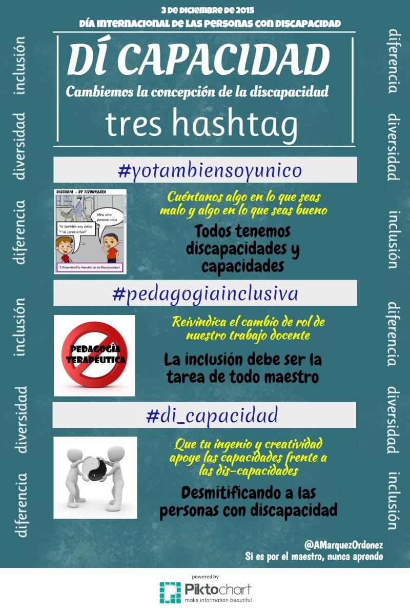 3 de diciembre: #di_capacidad Sigue este hashtag hablando de capacidades https://t.co/zmGZKjLkCc #yotambiensoyunico https://t.co/gVfQmCOmBA