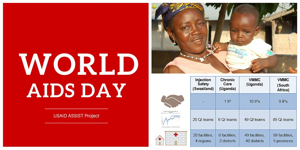 Thumbnail for How the world honored #WorldAIDSDay