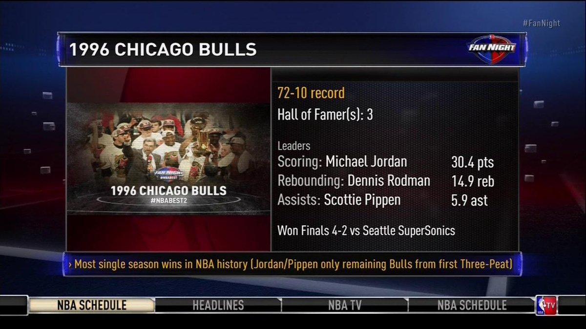 NBA TV On Twitter NBABest2