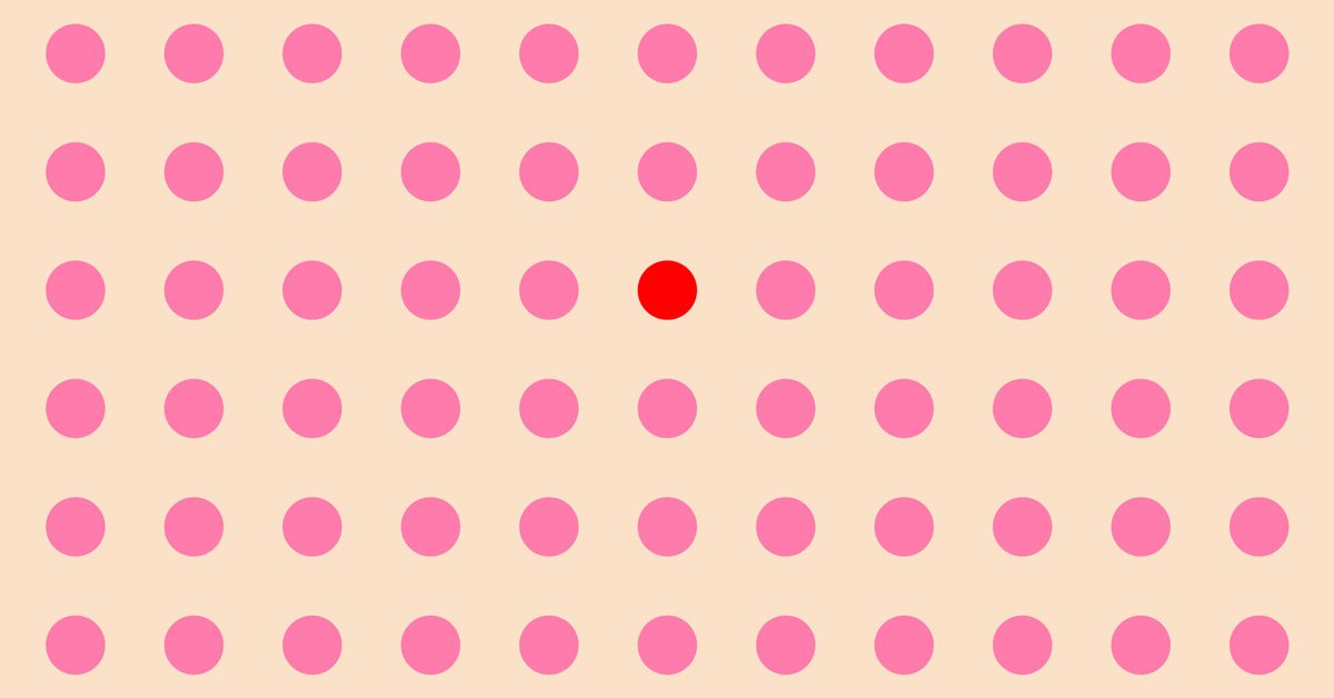 Here's The Real Reason Why Your Period Gives You Pimples: https://t.co/sPQIHTZS2w https://t.co/Z7fhkxT9zI