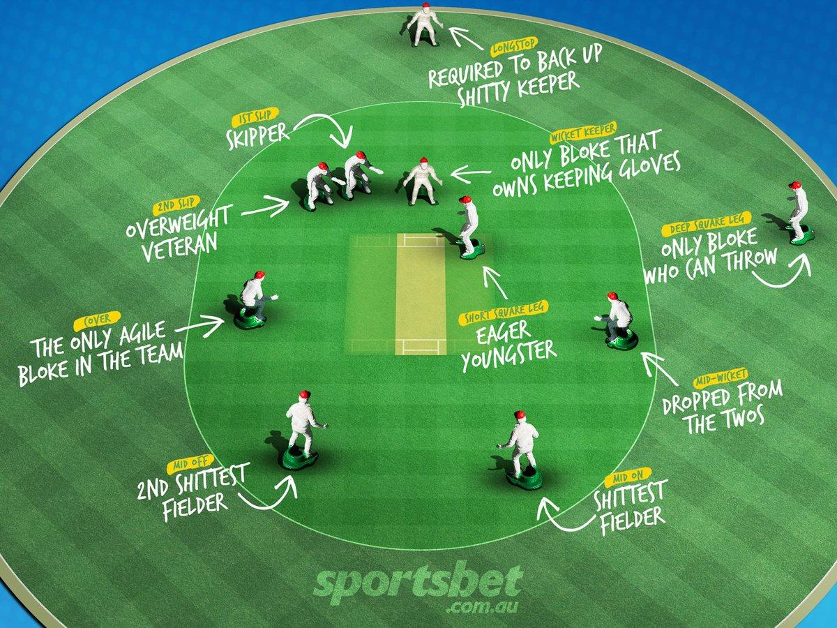 Sports bet cricket add maelle betting odds