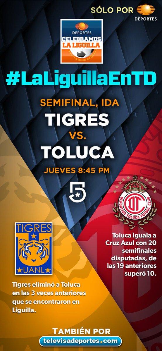 Tigres vs Toluca por Televisa Deportes