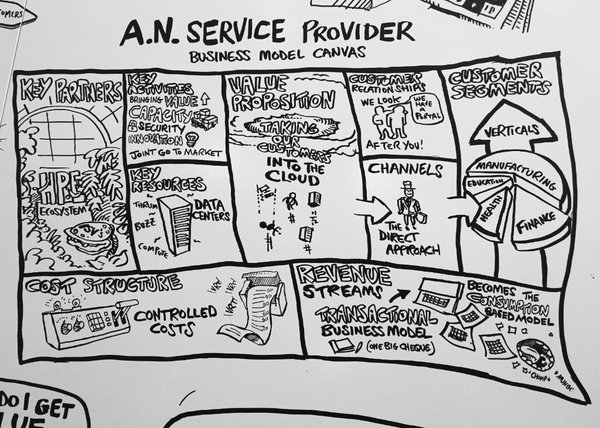 A.N Service Provider model in visual form. #HPEDiscover #askcloudexperts booth 1434... https://t.co/elasQfEWrg https://t.co/vjq6sFLbF8