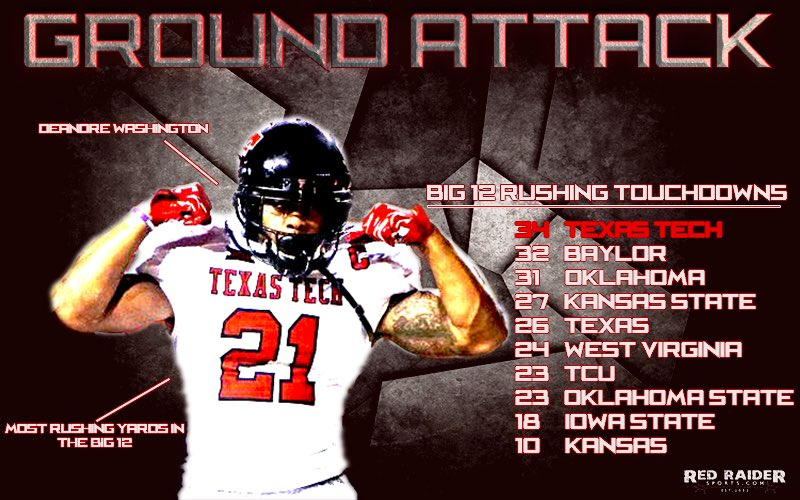 Did you know: #TexasTech has the most rushing touchdowns in the Big 12 this fall. https://t.co/U2e4YdIYdc