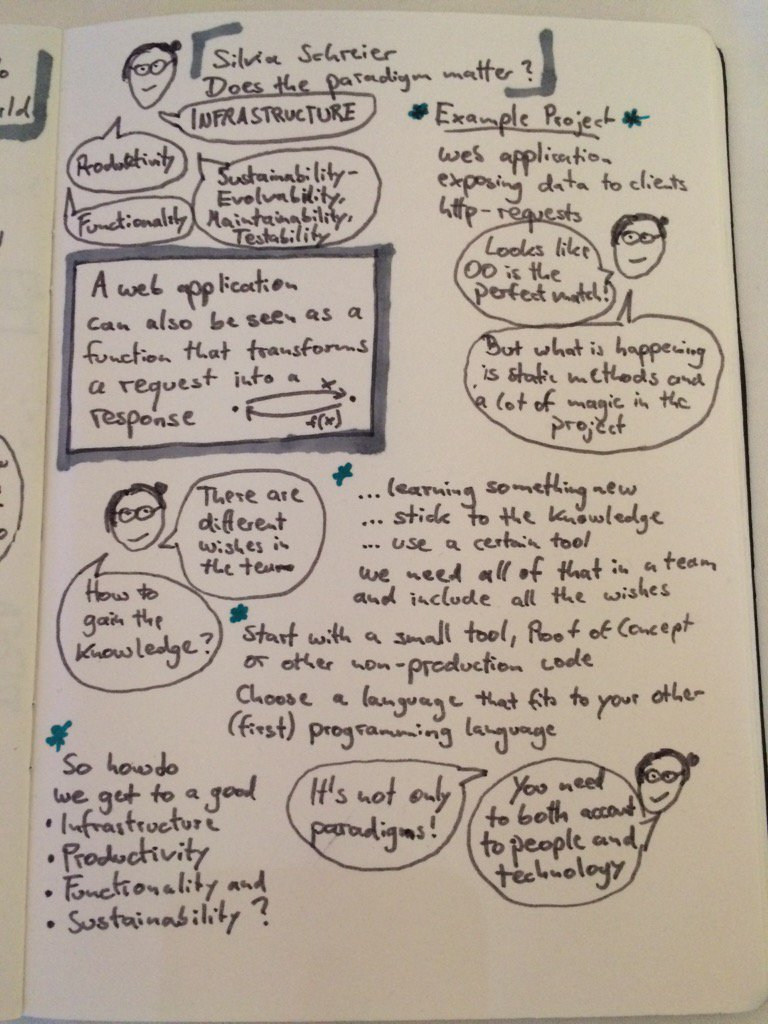 innoq on twitter scribble notes by our colleague tinnsch from