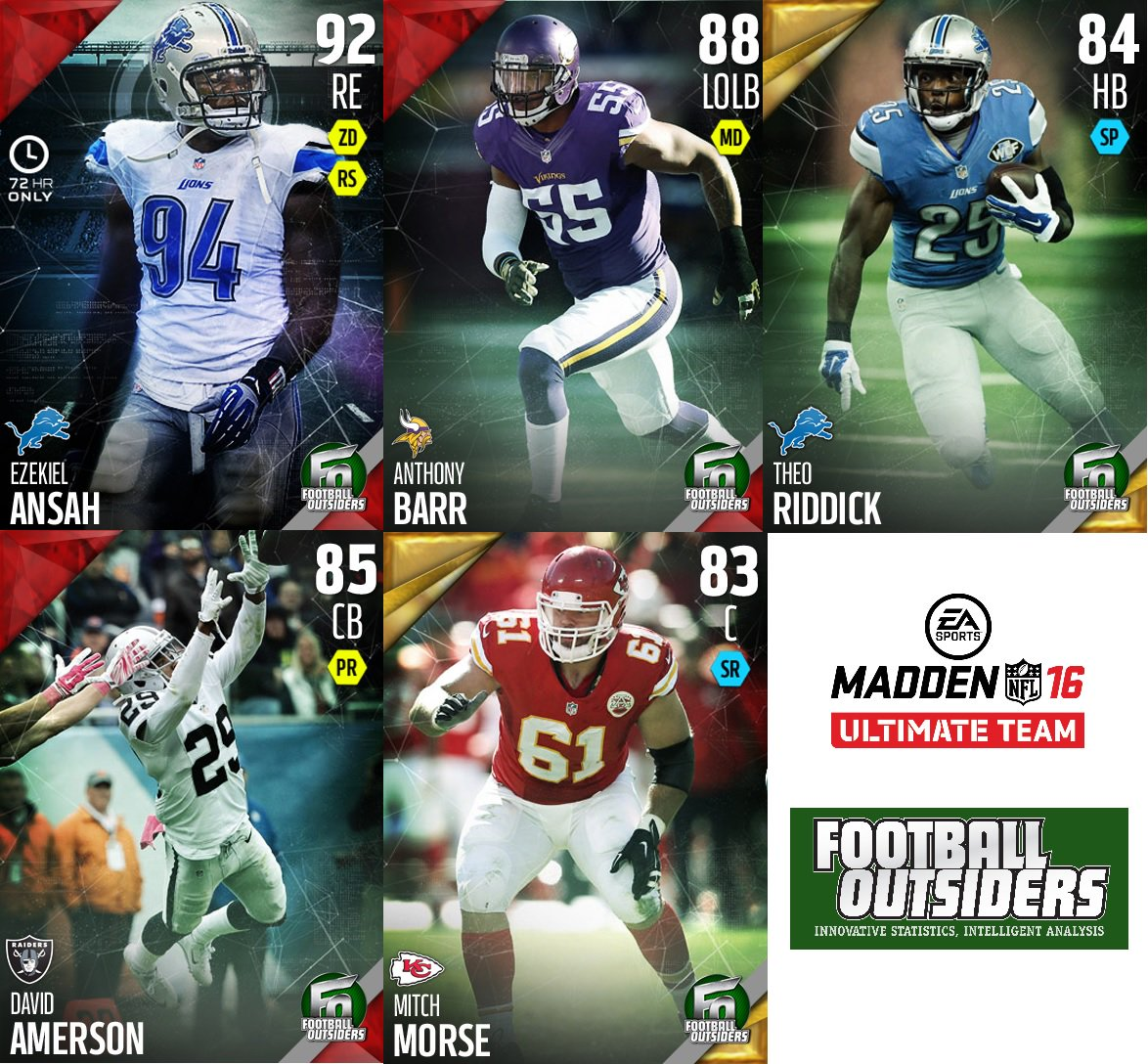 Here are today's Football Outsiders for @EASPORTS_MUT - Yes, Ziggy Ansah will be in packs for 72 hours, not just 24. https://t.co/n2pW4XAeUP
