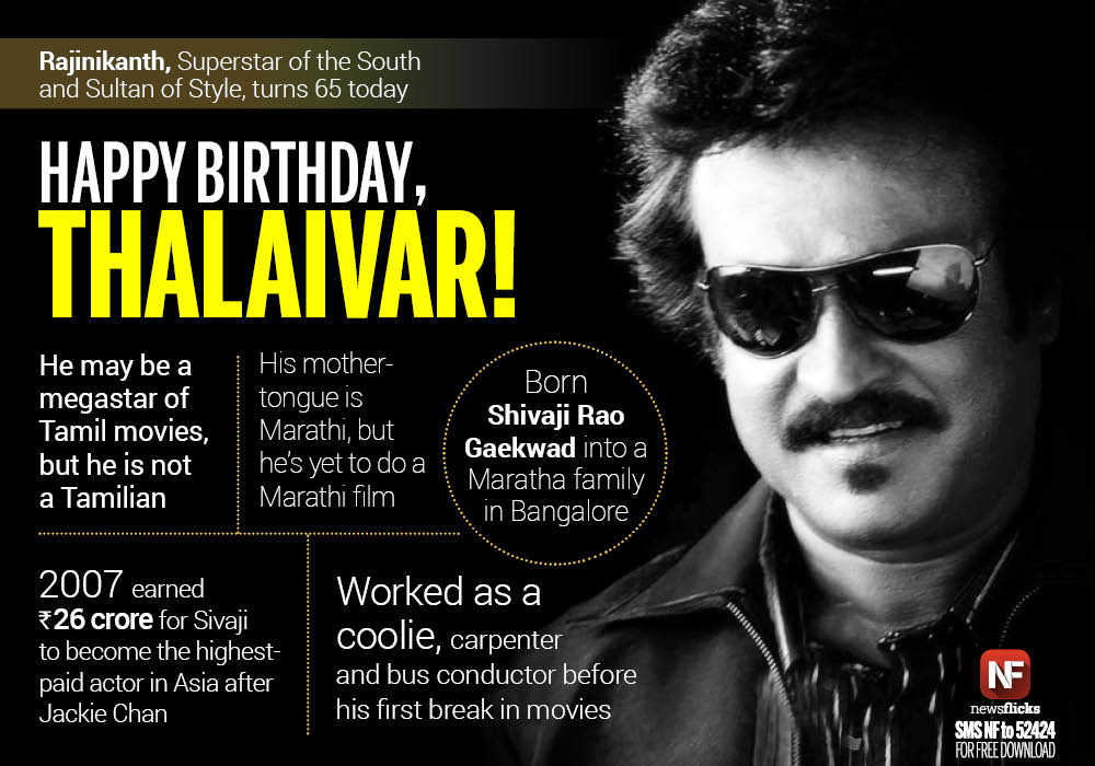 Rajinikant turns 65 Today and does not celebrate due to chennai floods. Rajinikanth, Superstar, Birthday, Rajinikanth Facts,