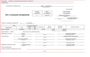 Акт о списании нефинансовых активов 0504104