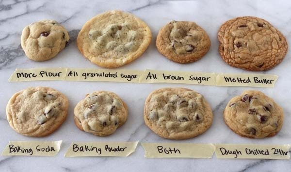 The #Science Behind #Baking Your Ideal #Chocolate Chip Cookie -@NPRFood https://t.co/c9pmPOHiSK #nationalcookieday https://t.co/SziOmMsBl2