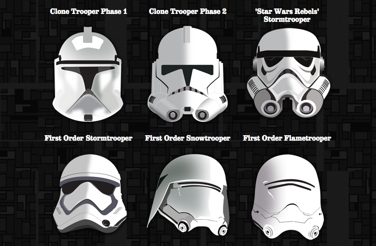 Variety Of Stormtroopers Pictures to Pin on Pinterest - PinsDaddy Zombie Head Stencil