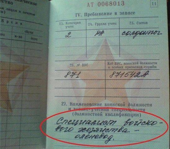 1 военный погиб и 3 ранены 4 декабря, - спикер АТО - Цензор.НЕТ 2361